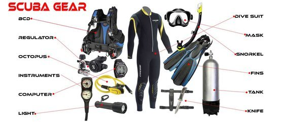 Diagram of scuba diving gear like that used to catch the drug smugglers in this novel