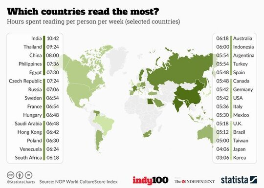 Image of world map showing which countries read the most
