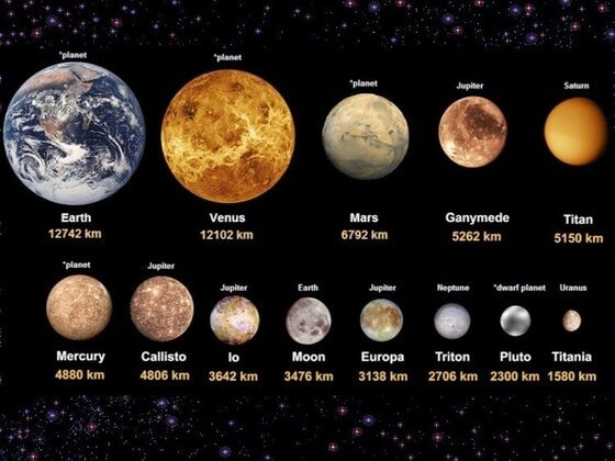 Image of comparative sizes of major solar system planets and moons