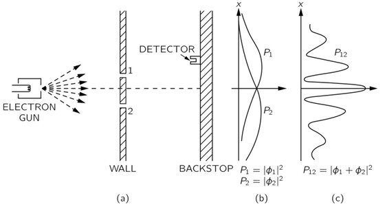 Diagram of a physics experiment similar to the one described in this novel about time travel